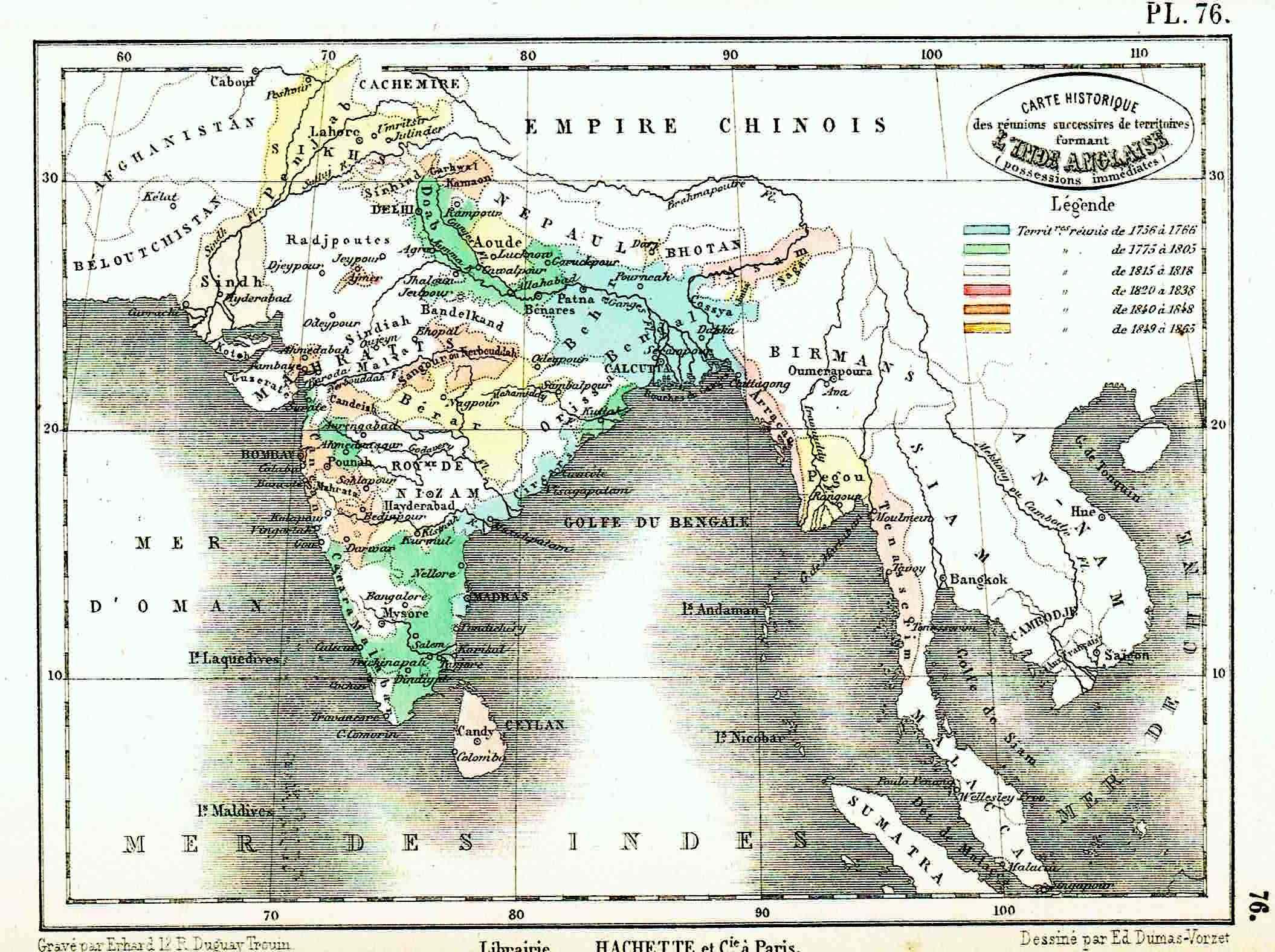 india inglese storica vorzet