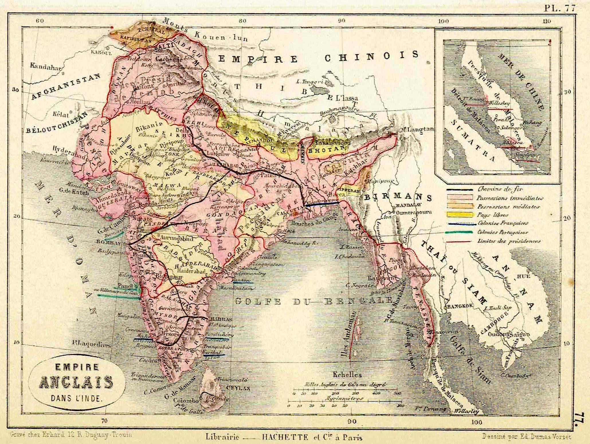 india inglese vorzet