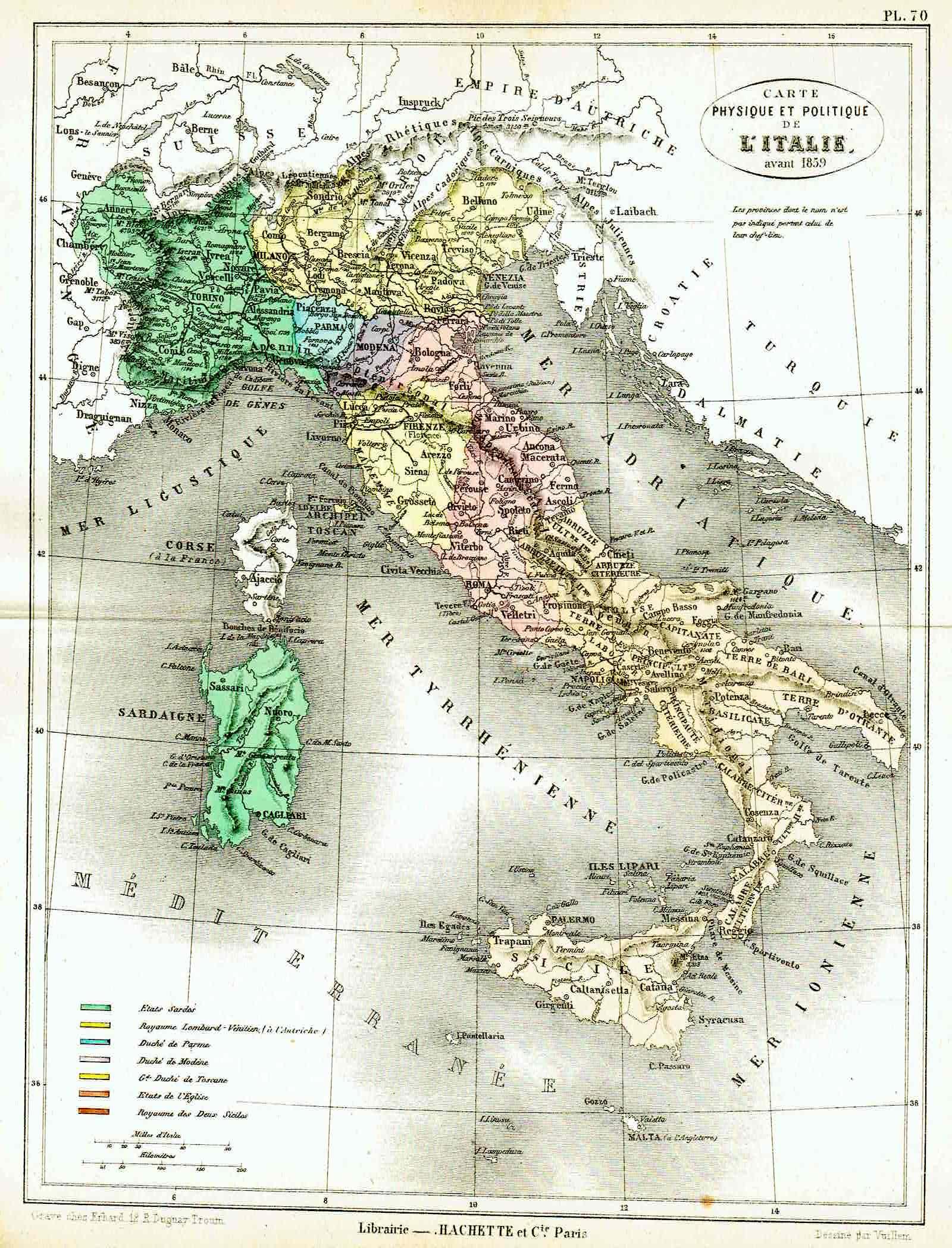 italia vorzet